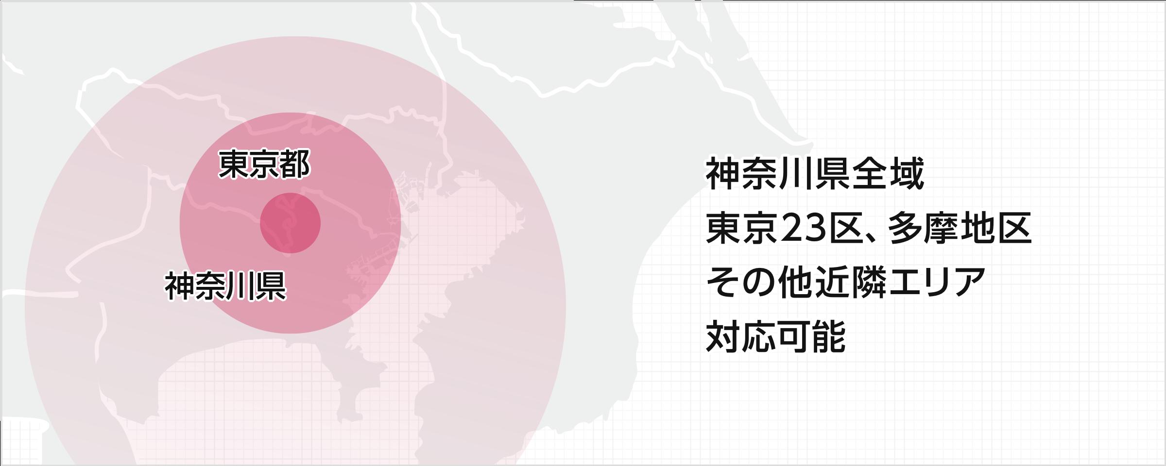 神奈川県全域 東京23区、多摩地区 その他近隣エリア 対応可能